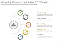 Marketing Communication Mix Ppt Design