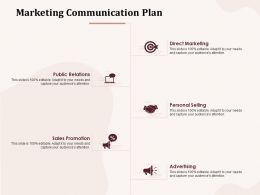 Marketing Communication Plan Advertising Ppt Powerpoint Presentation Infographics Diagrams