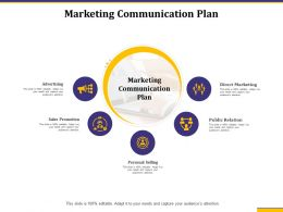 Marketing Communication Plan Direct Marketing Ppt Powerpoint Show