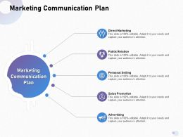 Marketing Communication Plan M1700 Ppt Powerpoint Presentation Inspiration Samples