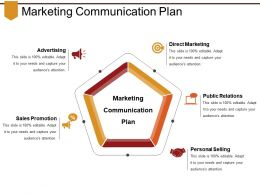 Marketing Communication Plan Powerpoint Images