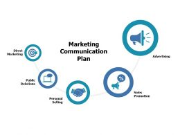 Marketing Communication Plan Ppt Portfolio Professional