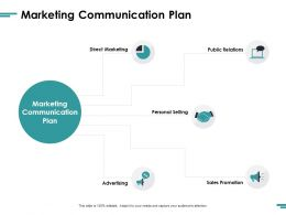 Marketing Communication Plan Ppt Powerpoint Presentation Infographics Infographic Template