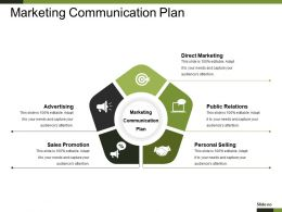 Marketing Communication Plan Ppt Presentation Examples