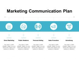 Marketing Communication Plan Sales Promotion Ppt Powerpoint Slides