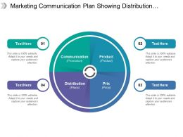 Marketing Communication Plan Showing Distribution Product Communication