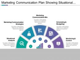 Marketing Communication Plan Showing Situational Analysis Scheduling And Budgeting