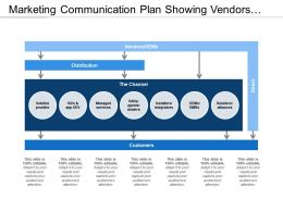 Marketing Communication Plan Showing Vendors Channels Customers