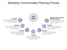 Marketing Communication Planning Process Ppt Powerpoint Guide Cpb