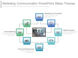 Marketing Communication Powerpoint Slides Themes
