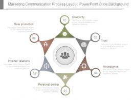 Marketing Communication Process Layout Powerpoint Slide Background