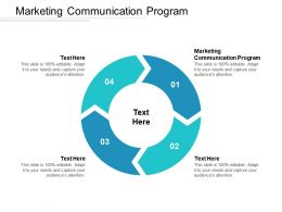 Marketing Communication Program Ppt Powerpoint Presentation Icon Deck Cpb
