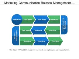 Marketing Communication Release Management Legal Service Low Cost Accommodation
