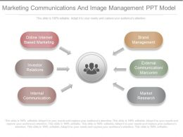 Marketing Communications And Image Management Ppt Model