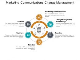 Marketing Communications Change Management Methodology Cpb