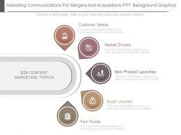 Marketing Communications For Mergers And Acquisitions Ppt Background Graphics