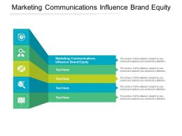 Marketing Communications Influence Brand Equity Ppt Powerpoint Presentation Model Cpb