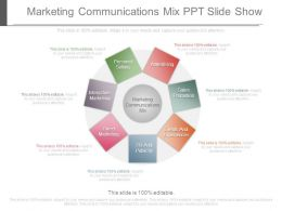 Marketing Communications Mix Ppt Slide Show