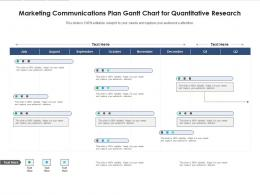 Marketing Communications Plan Gantt Chart For Quantitative Research