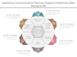 Marketing Communications Planning Diagram Powerpoint Slide Backgrounds