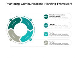 Marketing Communications Planning Framework Ppt Powerpoint Presentation Slide Cpb