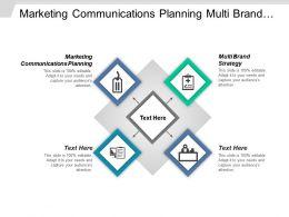 Marketing Communications Planning Multi Brand Strategy Logistics Management Cpb