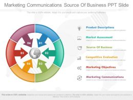 Marketing Communications Source Of Business Ppt Slide