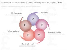 Marketing Communications Strategy Development Example Of Ppt