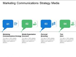 Marketing Communications Strategy Media Organization Structure Personal Branding Cpb