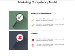 Marketing Competency Model Ppt Powerpoint Presentation Infographic Template Visuals Cpb