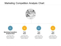 Marketing Competition Analysis Chart Ppt Powerpoint Presentation Model Summary Cpb