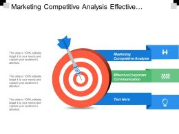 Marketing Competitive Analysis Effective Corporate Communication Sales Promotion