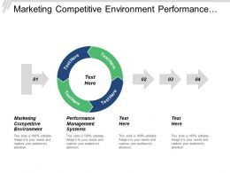 Marketing Competitive Environment Performance Management Systems Cpb