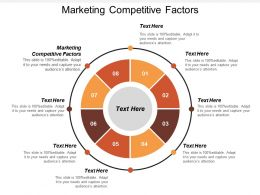 Marketing Competitive Factors Ppt Powerpoint Presentation Styles Ideas Cpb