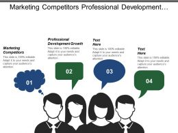 Marketing Competitors Professional Development Growth Motivation Productivity Sales Channel