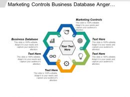 Marketing Controls Business Database Anger Management Facilities Management Cpb