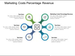Marketing Costs Percentage Revenue Ppt Powerpoint Presentation Styles Master Slide Cpb