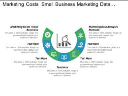 Marketing Costs Small Business Marketing Data Analysis Methods Cpb