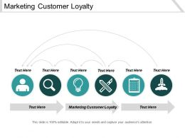 Marketing Customer Loyalty Ppt Powerpoint Presentation Infographic Template Template Cpb