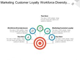 Marketing Customer Loyalty Workforce Diversity Issues Online Brainstorming Cpb
