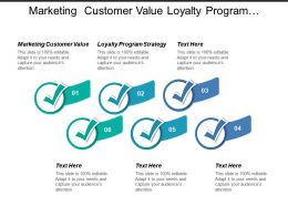 marketing customer value loyalty program strategy sales boosting cpb
