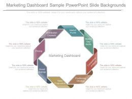 Marketing Dashboard Sample Powerpoint Slide Backgrounds
