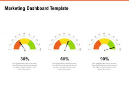 Marketing Dashboard Template Requirement Gathering Methods Ppt Powerpoint Design