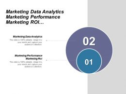 Marketing Data Analytics Marketing Performance Marketing Roi Marketing Analytics Cpb
