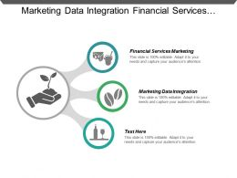 Marketing Data Integration Financial Services Marketing Partner Marketing Cpb