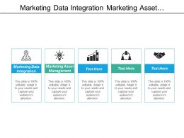 Marketing Data Integration Marketing Asset Management Crisis Management Cpb