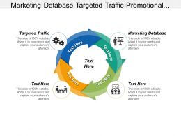 Marketing Database Targeted Traffic Promotional Information Geodemographic Information