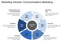 Marketing Decision Communications Marketing Plan Business Objectives Strategic Integrations