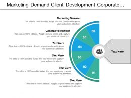 Marketing Demand Client Development Corporate Performance Management Clients Cpb