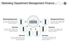 Marketing Department Management Finance Investment Process Strategic Needs Assessment
